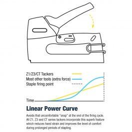 CT-60 Cable Tacker